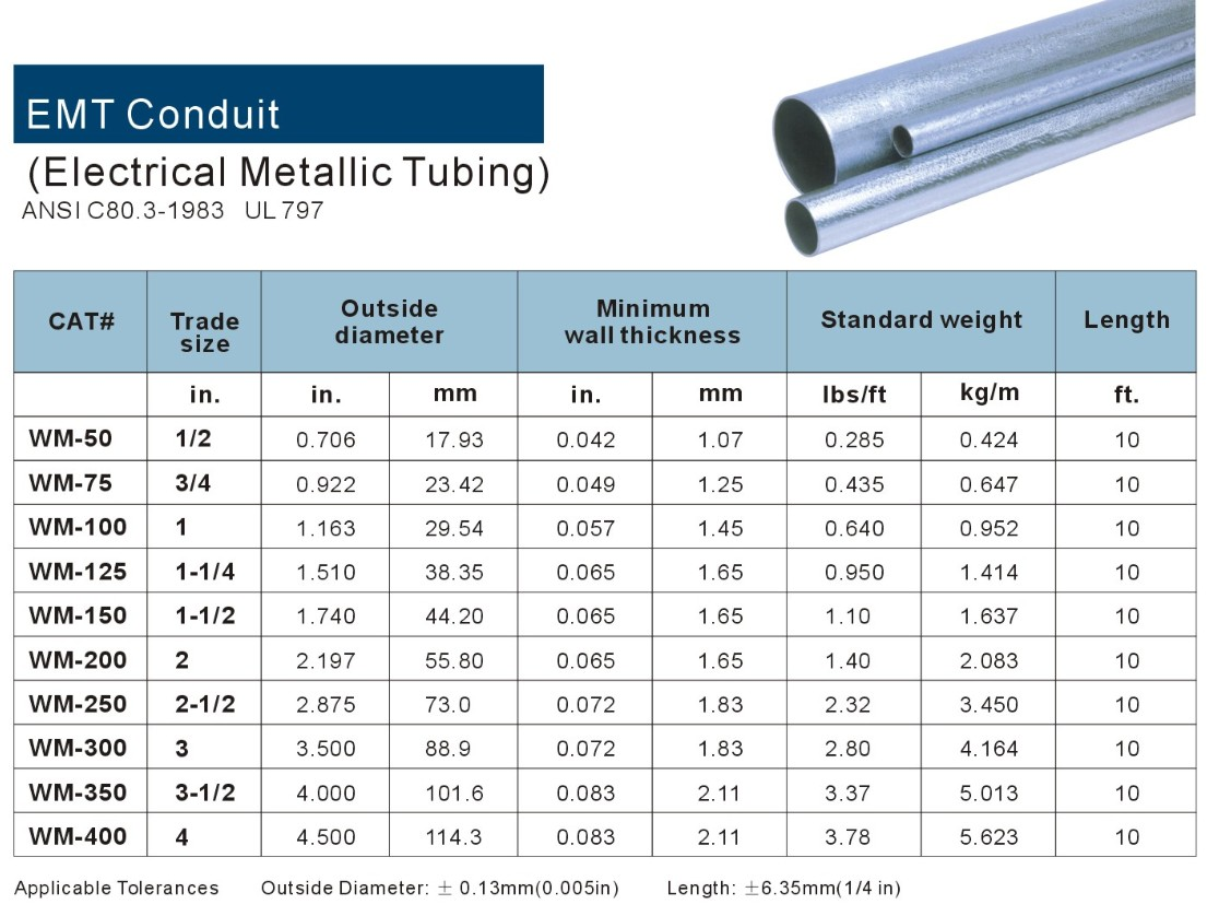 ... Emt Conduit Related Products ...